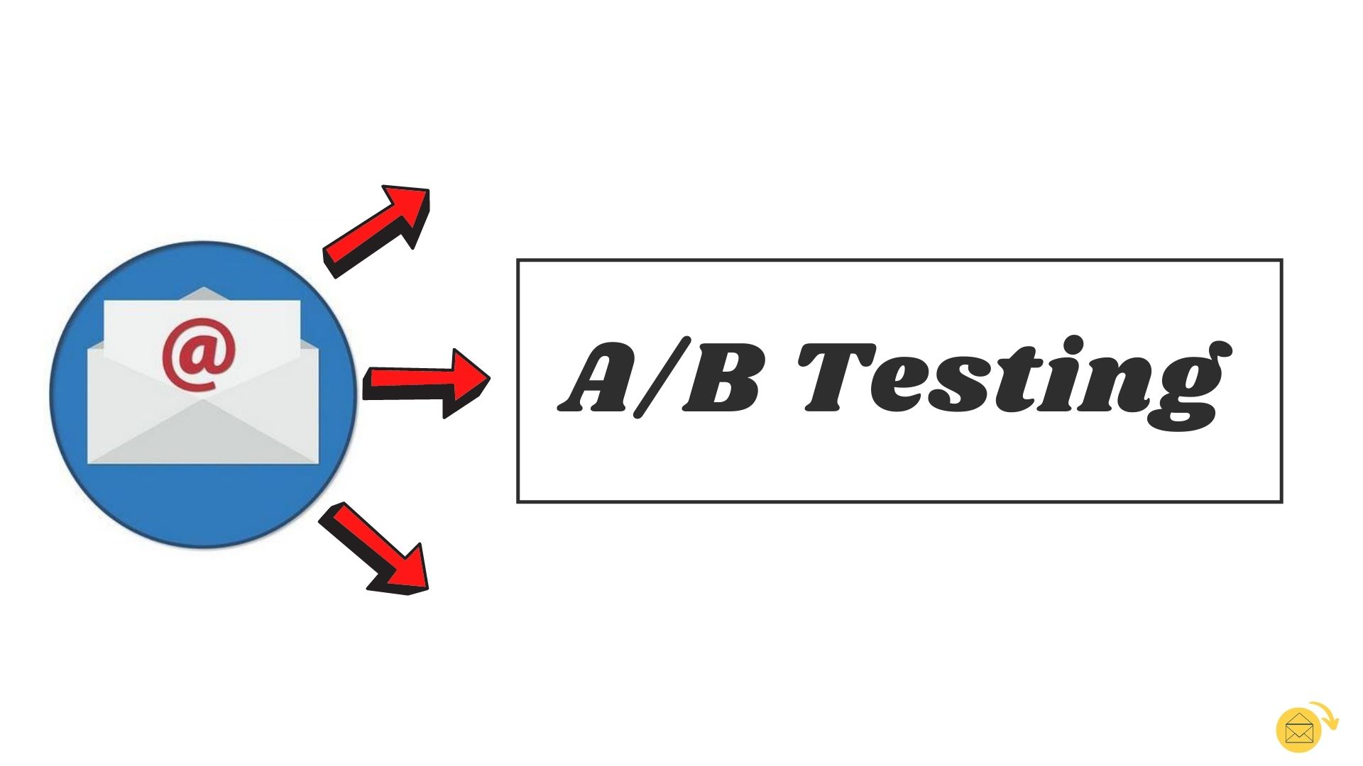 AB Testing in Email Marketing